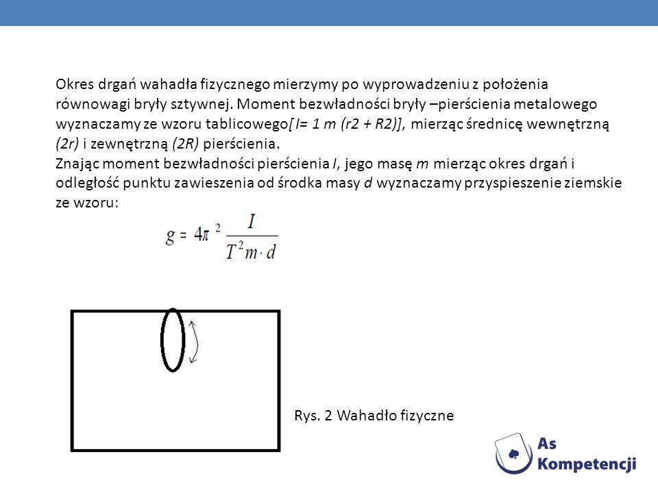 Okres drgań wahadła fizycznego mierzymy po wyprowadzeniu z położenia równowagi bryły sztywnej. Moment bezwładności bryły –pierścienia metalowego wyznaczamy ze wzoru tablicowego[ I= 1 m (r2 + R2)], mierząc średnicę wewnętrzną (2r) i zewnętrzną (2R) pierścienia.